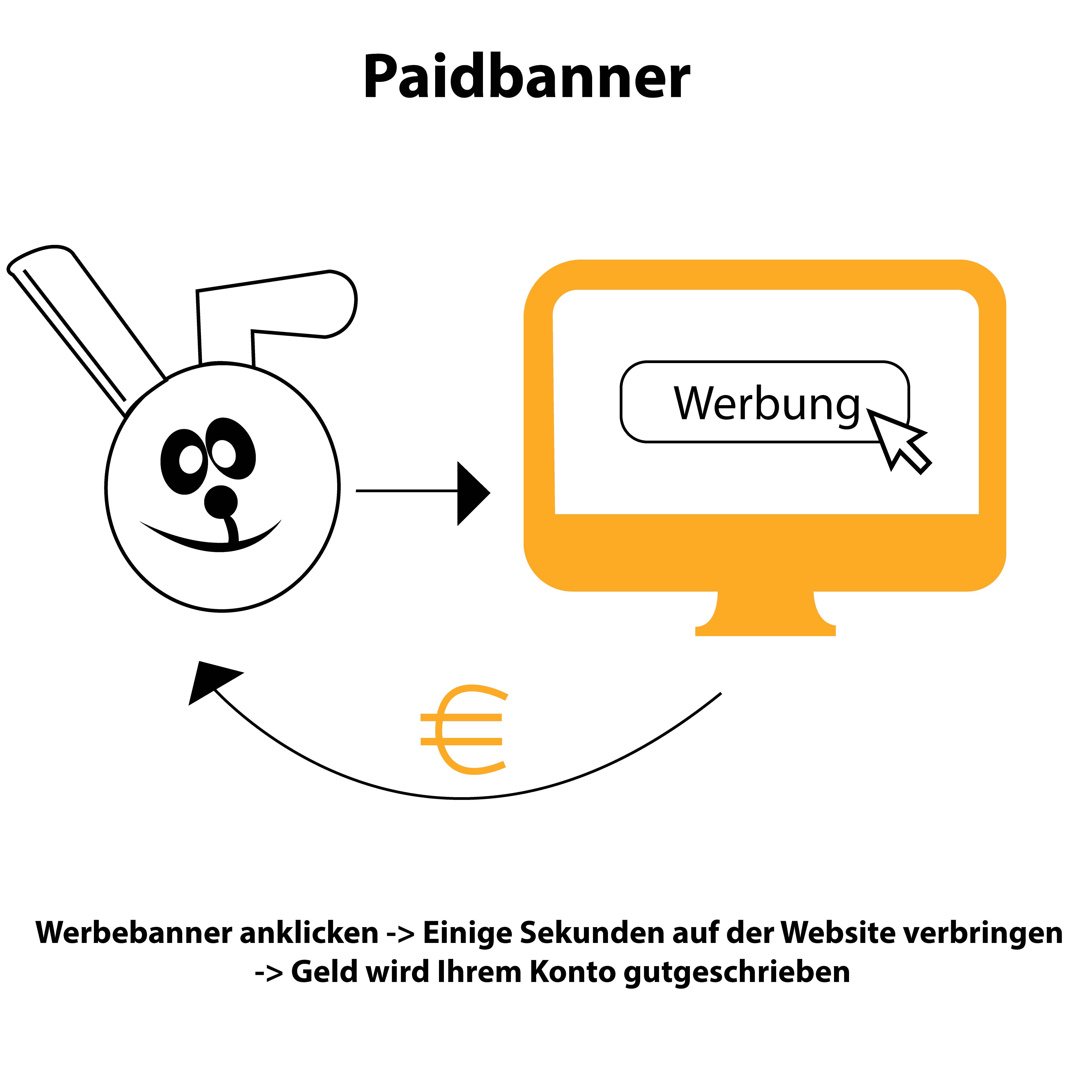 mit-paidbanner-geld-verdienen