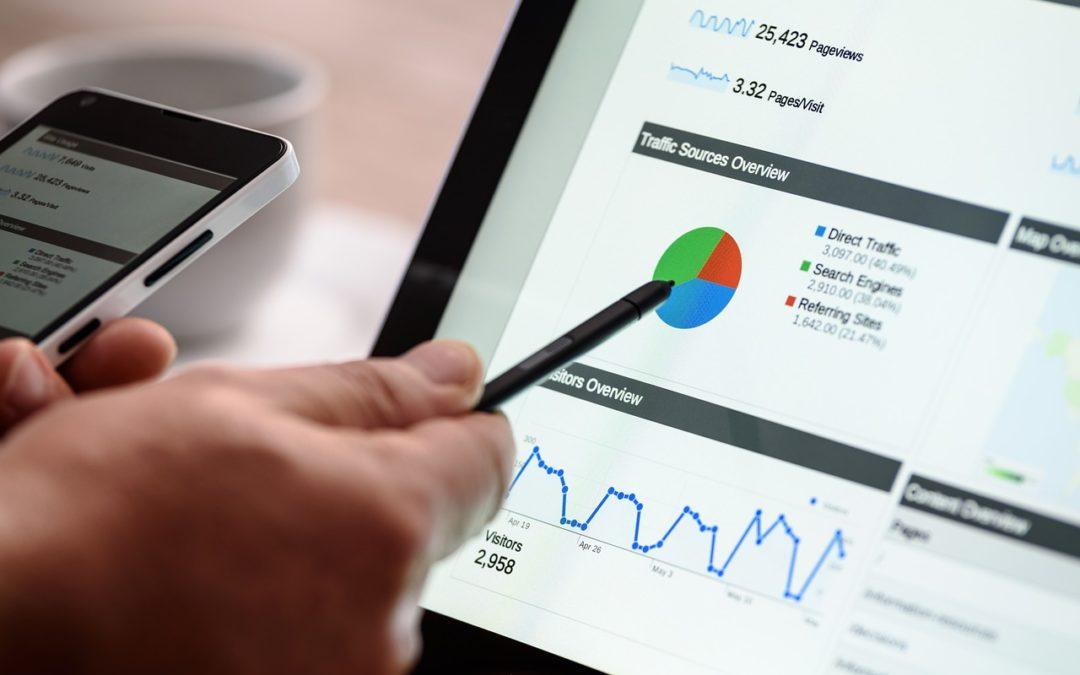 Google AdWords für Splittests und mehr